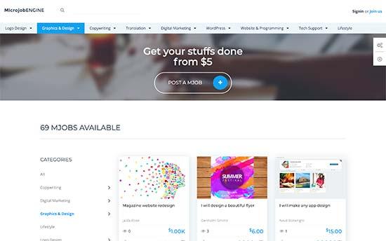 Job marketplace like Fiverr Demo