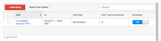 The table in Google Analytics showing your goals