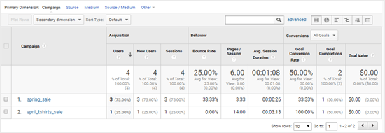 Google Analytics에서 캠페인 데이터보기