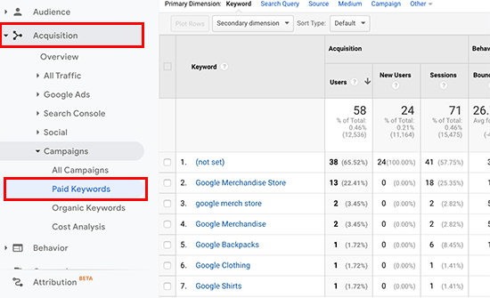 Tracking paid keywords in Google Analytics