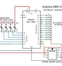 dmx lighting wiring diagram wiring diagramsdmx to rj45 wiring diagram wiring library dmx lighting wiring diagram [ 1146 x 795 Pixel ]