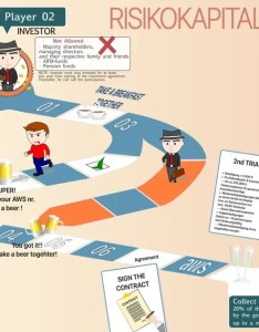 Contest entry for design infographic flowchart my game winner gets another also by giacomonegroni rh freelancer