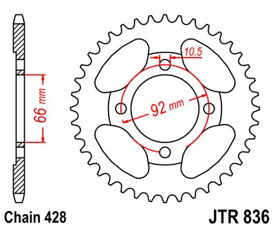 RS200 Chain & Sprocket Kit