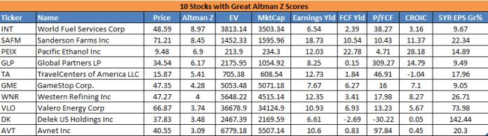 altman z stocks