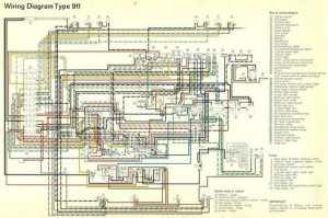 Porsche 911914 Distributor Trouble Overview | 19651989