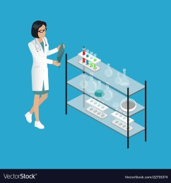 medical worker doctor in lab royalty free vector image doctor lab diagram meaning doctor lab diagram [ 1000 x 1046 Pixel ]