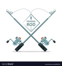 fishing rod with reel equipment concept vector image [ 1000 x 1080 Pixel ]