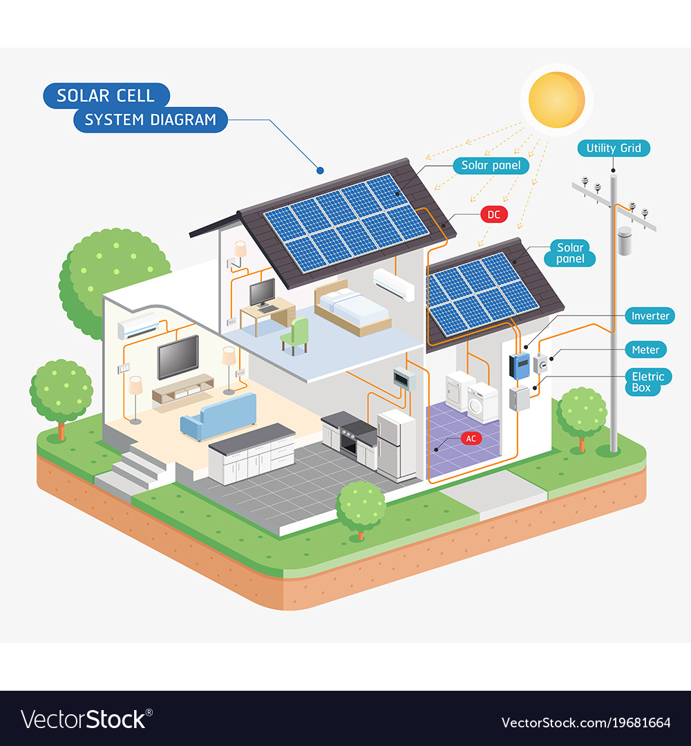 hight resolution of solar cell system diagram vector image