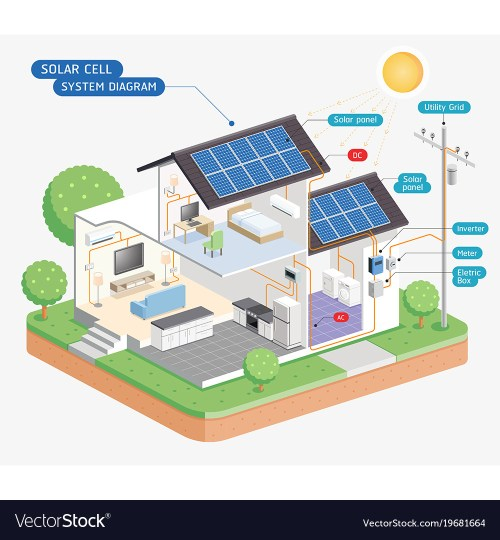 small resolution of solar cell system diagram vector image