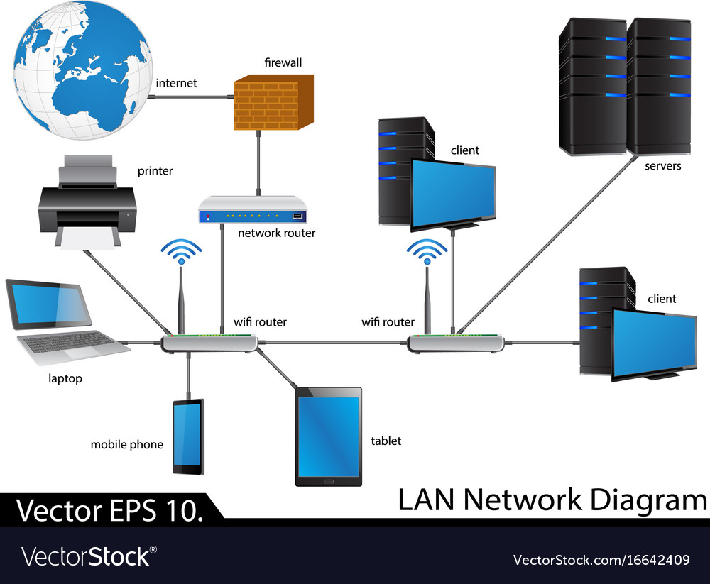 office lan network diagram 2001 international 4700 starter wiring lara expolicenciaslatam co vector image on vectorstock
