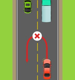 banned car u turn flat diagram vector image [ 800 x 1080 Pixel ]