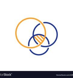 euler diagram line icon eulerian circles sign vector image [ 1000 x 888 Pixel ]
