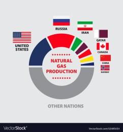 natural ga diagram [ 1000 x 1080 Pixel ]