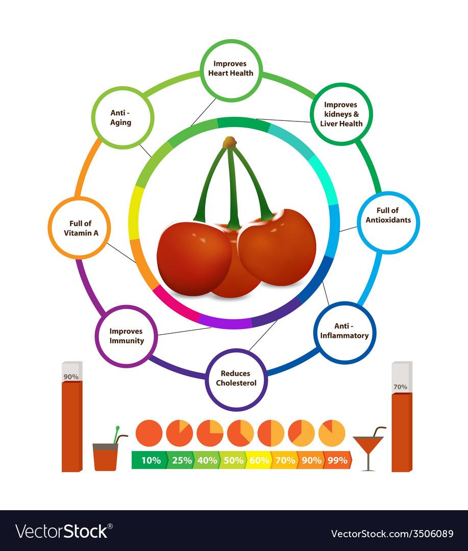 hight resolution of amazing health benefits of cherry vector image