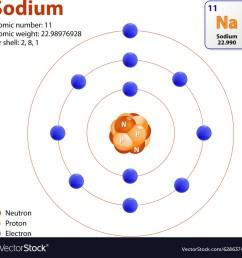 diagram for sodium diagram data schema diagram for sodium chloride diagram for sodium [ 1000 x 995 Pixel ]