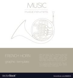 musical horn diagram [ 1000 x 1080 Pixel ]
