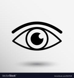 grafic eye [ 1000 x 1080 Pixel ]