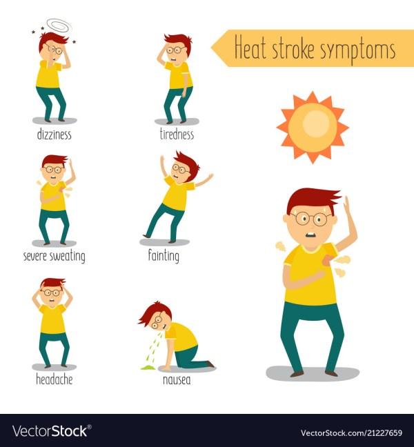 Flat Man With Heat Stroke Symptoms Set Royalty Free Vector