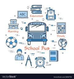blue round school bus concept vector image [ 1000 x 1080 Pixel ]