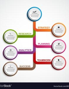 also infographic design organization chart template vector image rh vectorstock