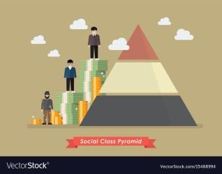 Social class pyramid Royalty Free Vector Image