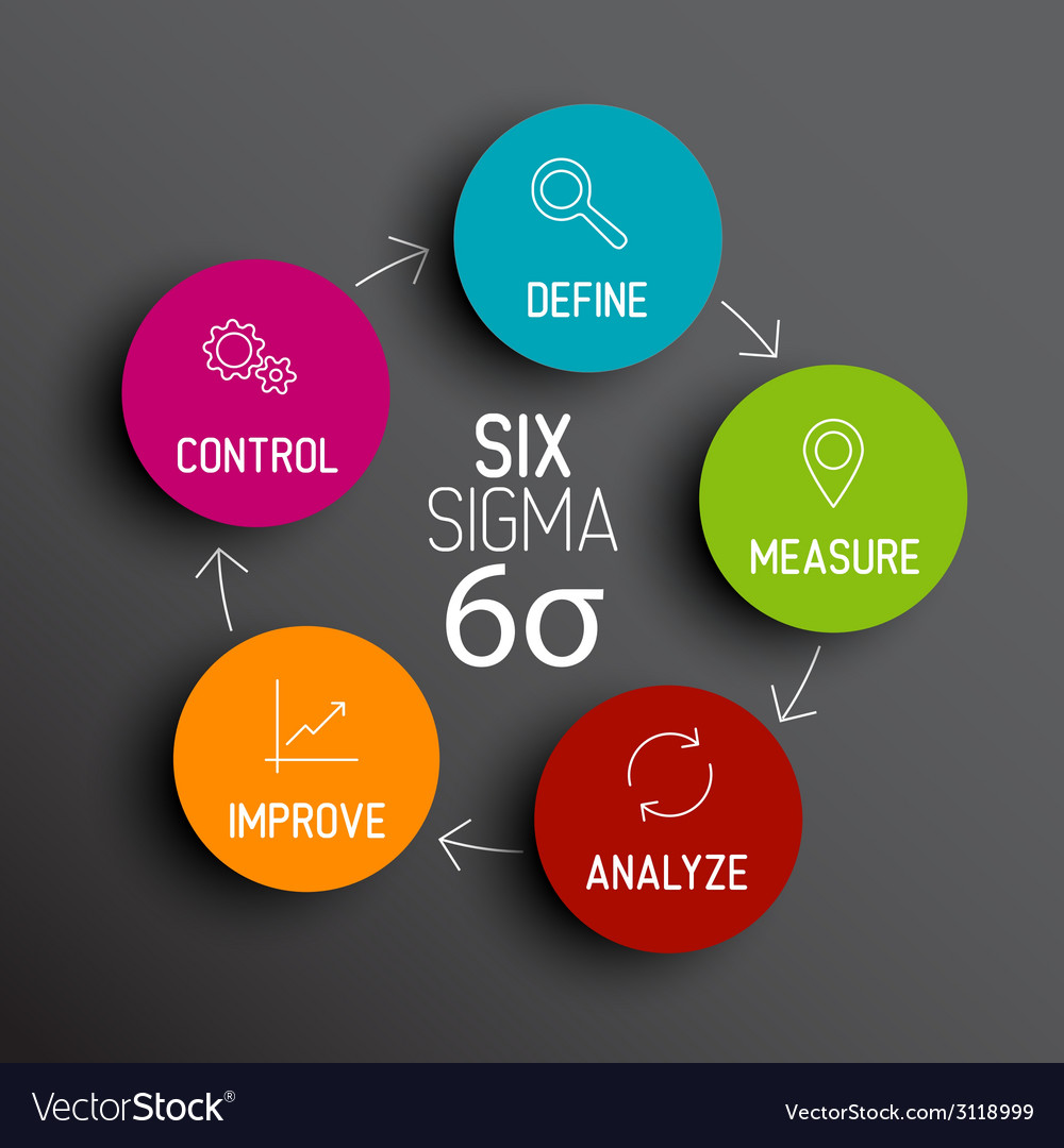 hight resolution of six sigma diagram scheme concept vector image