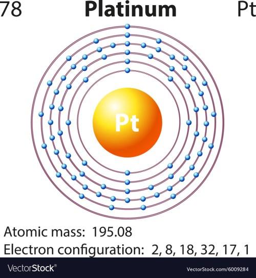 small resolution of platinum bohr diagram of atom