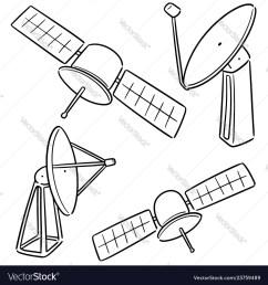 set of satellite and satellite dish vector image [ 1000 x 1080 Pixel ]