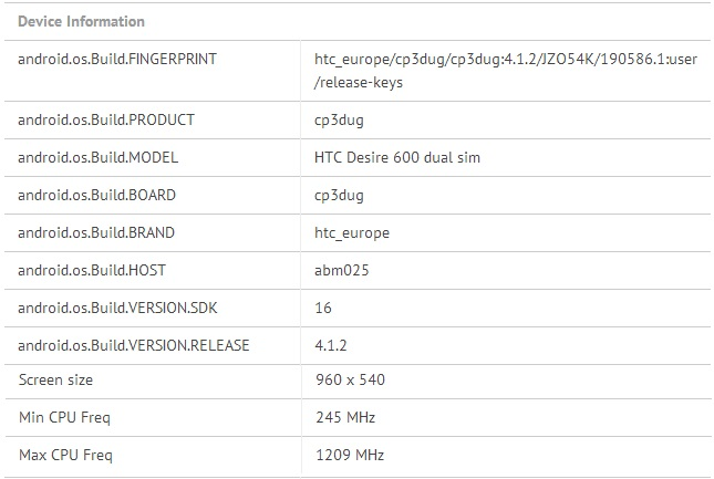 HTC Desire 200 and Desire 600 spotted in the wild