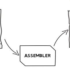 java virtual machine diagram [ 1920 x 1080 Pixel ]