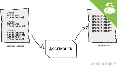 small resolution of java virtual machine diagram