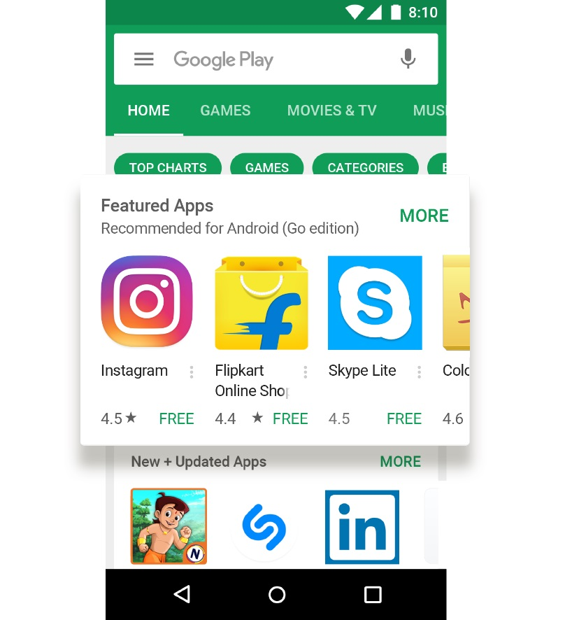 what is android go