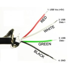 Mini Usb Charger Wiring Diagram Sap R 3 Modules Fastest Charging Cables - Which One Is Best For You?
