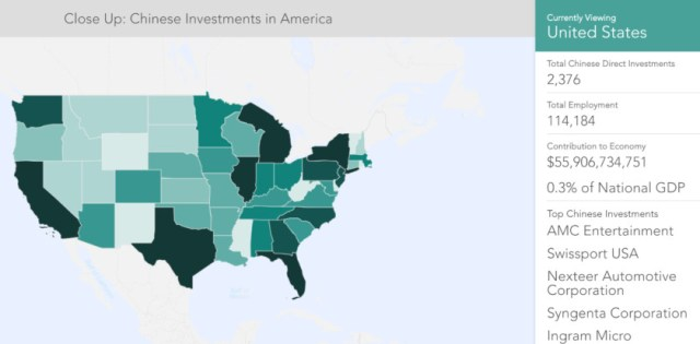 China's Investment in the USA