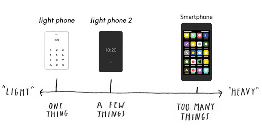 Light Phone 2 is an e-ink smartphone for people who hate