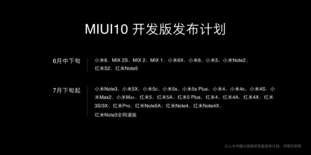 Xiaomi's MIUI 10 preview timeline.
