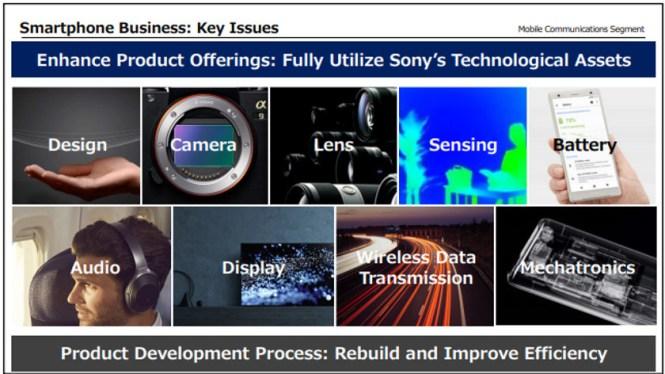 A Sony Mobile slide.