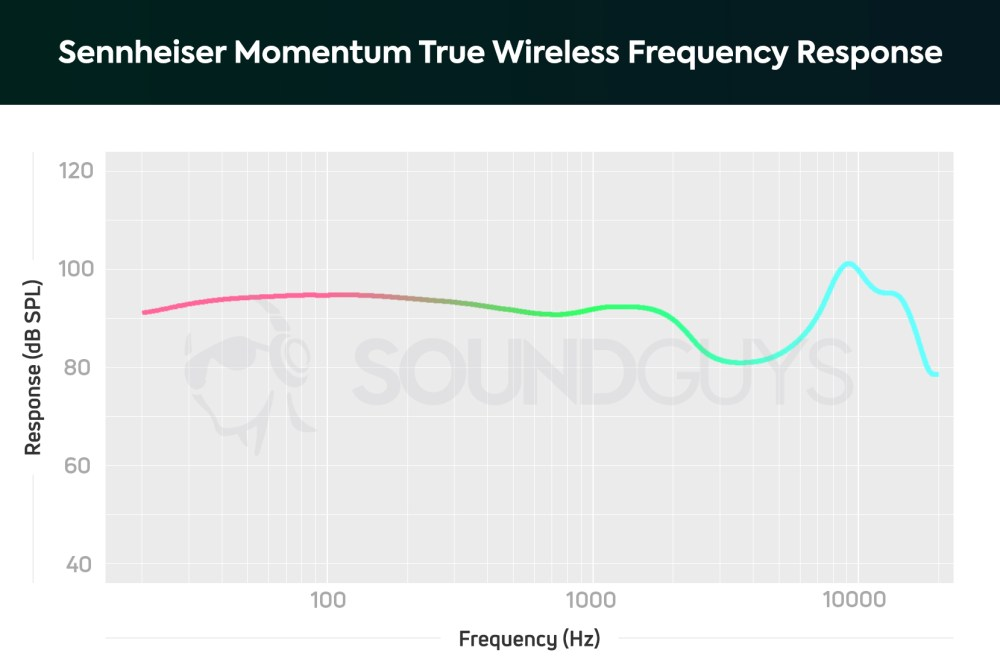 medium resolution of  best true wireless earbuds there s more than apple out there wireless headphone jack wiring diagram