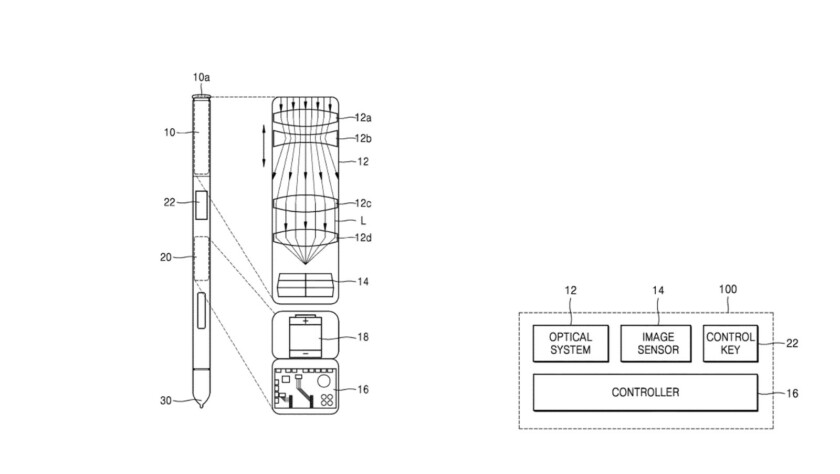 Samsung Patent reveals 007 style S-Pen with built in