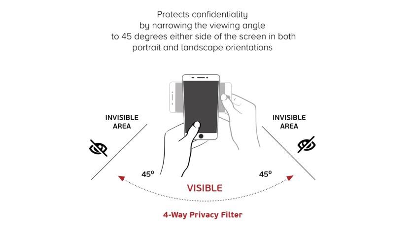 углы обзора с 4-сторонней защитой экрана конфиденциальности - защитные пленки конфиденциальности