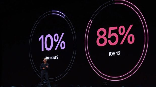 A screenshot from the Apple WWDC 2019 keynote livestream where Apple shows off how its distribution of iOS 12 compares to that of Android 9 Pie.