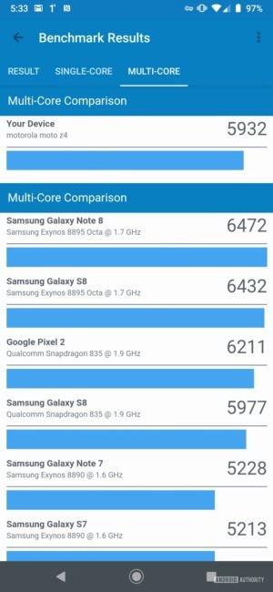 Motorola Moto Z4 Geekbunch multi core results