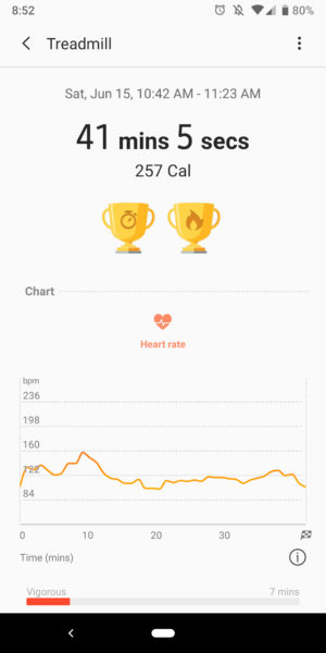 Samsung Galaxy Fit review: Is Samsung's cheap fitness