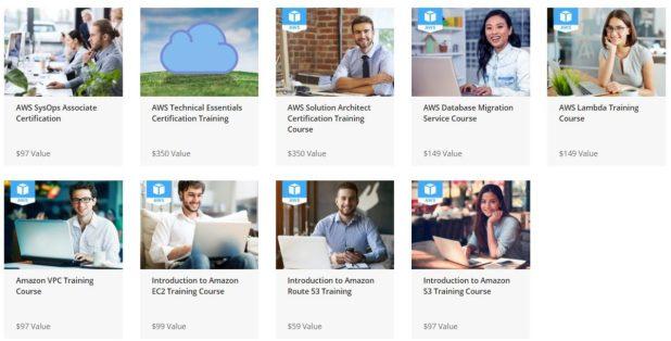 The AWS Certification Training Masterclass Bundle
