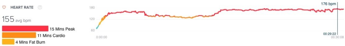 fitbit versa 2 review heart rate screenshot