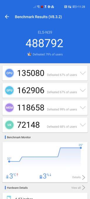 Huawei P40 Pro Plus AnTuTu оценка