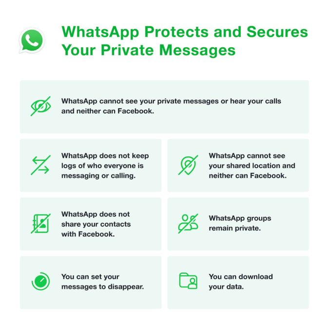 WhatsApp Privacy Infographic