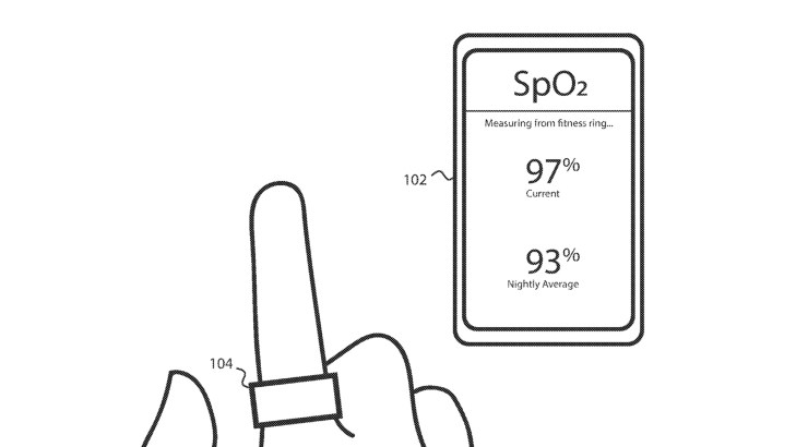 fitbit ring fitness patent