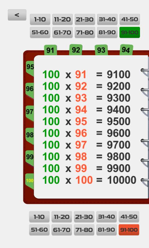Tabel Perkalian 1-10 : tabel, perkalian, Tabel, Perkalian, Sampai, Matematika., Download, Android, Aptoide