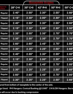 Skate truck sizes chart faq also mersnoforum rh